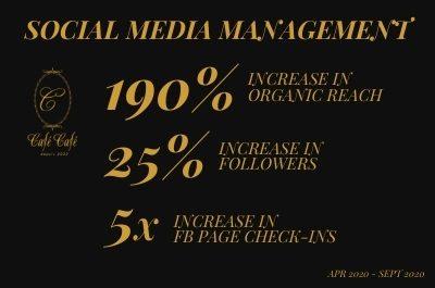 CC-SMM-Stats